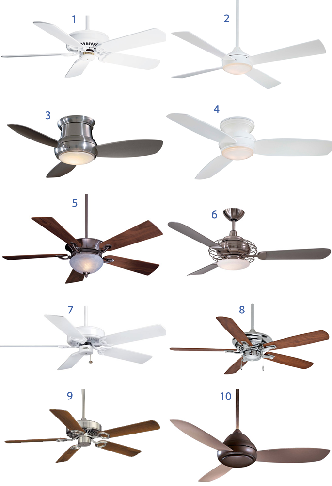 How to Choose a Paddle Fan (Reviews/Ratings/Prices) | Ceiling fan ...