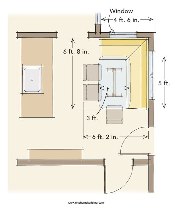 Banquette Dimensions Details In 2019 Kitchen Nook