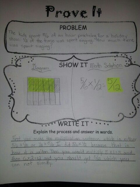 Common Core 5th grade math activity/ multiply fractions.