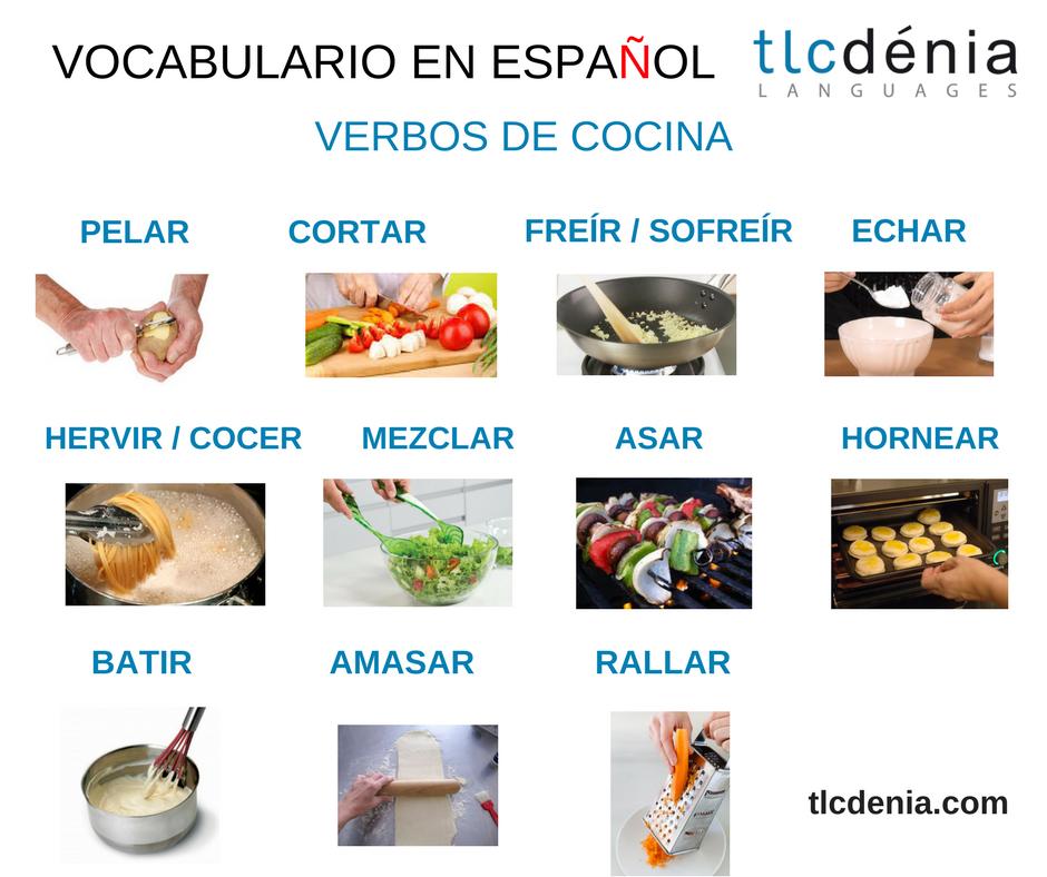 Te gusta cocinar aprende estos verbos de cocina en for Cocinas en ele