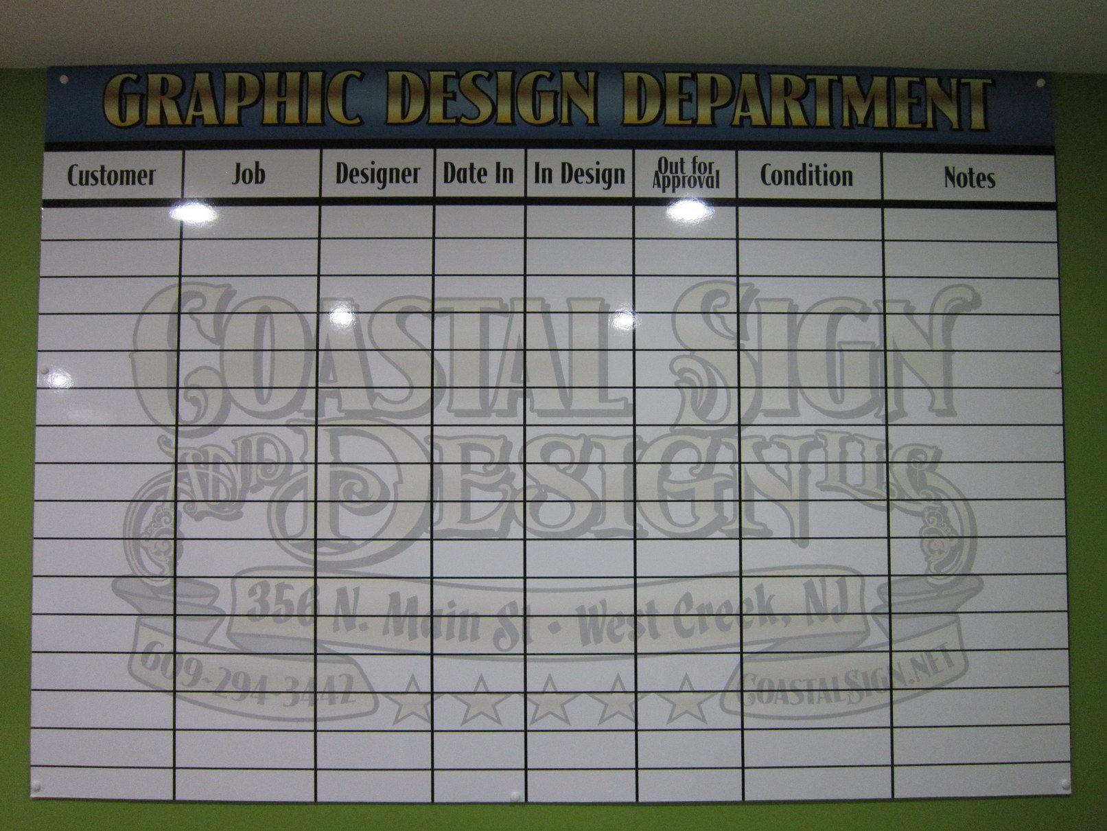 Coastal Sign Custom Dry Erase Board #coastalsign #office #home #school  #custom