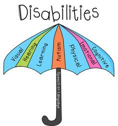 Learn about the main disabilities described by IDEA 2004 and grab ...