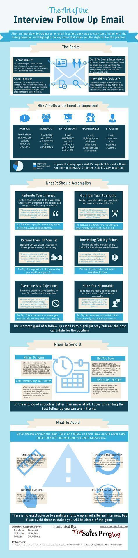infographic the art of the interview follow up email infographic