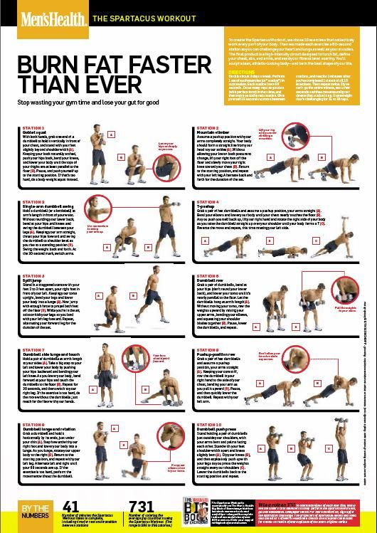 Spartacus Circuit Workout Fitness Workout Exercise Routine