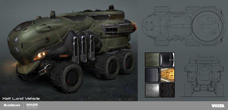 The Art Of Mass Effect Andromeda Sci Fi Mass Effect Vehicles