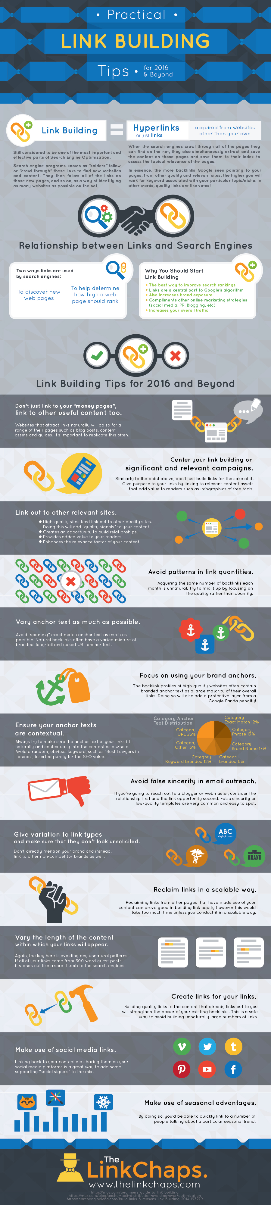 Link Building Tips Infographic | How to Build Links with ...