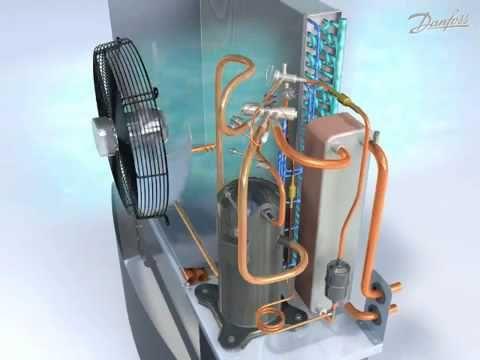 Danfoss Air Water Heat Pump Dhp Ax How Works Youtube Heat