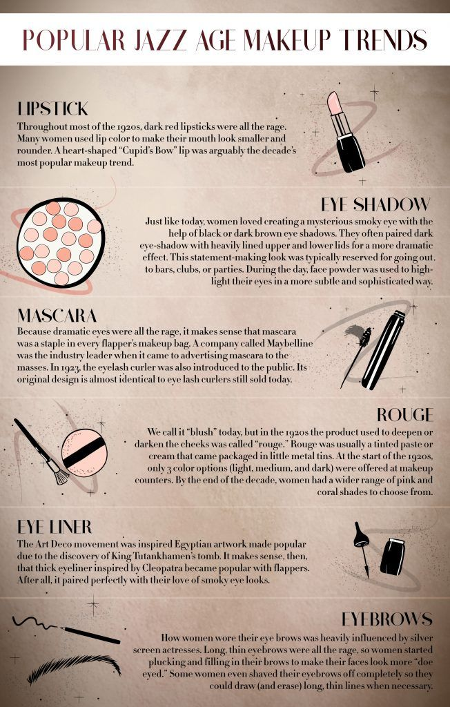 1920s Makeup Trends - WardrobeShop - Fashion Blog #1920smakeup