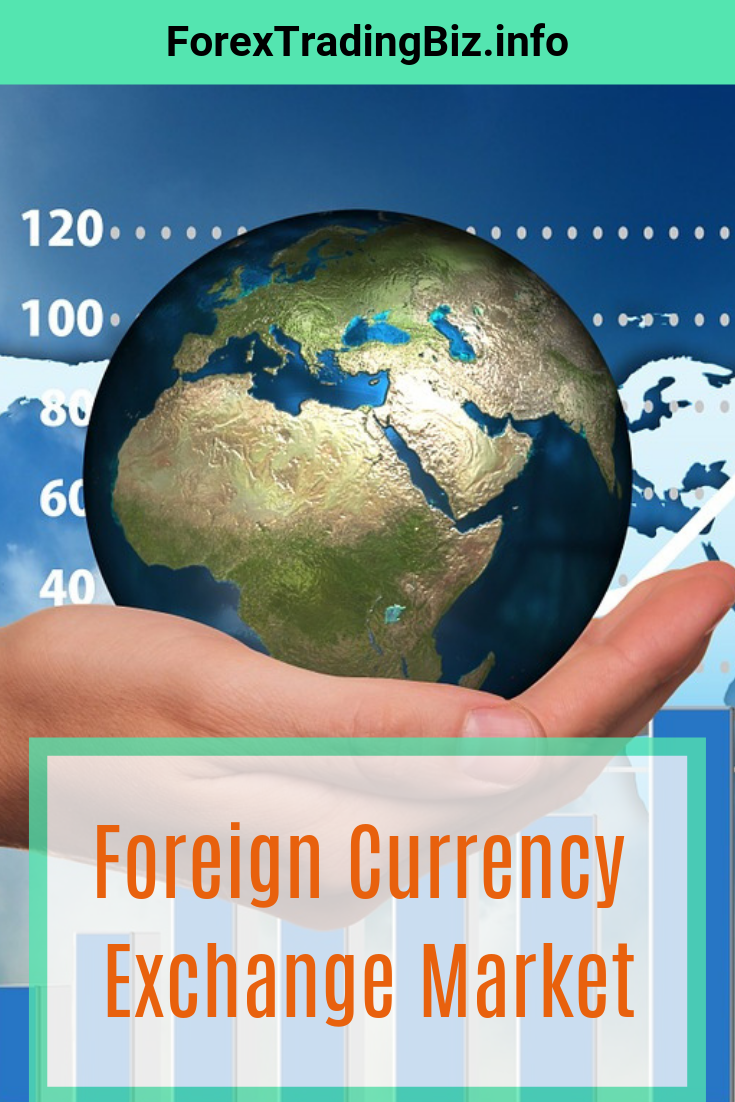 Foreign Currency Exchange Market Or Just Forex Is One Of The Gest Financial Markets In Whole World How Trader Get Profit From This Finacila