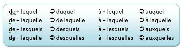 französisch übungen lequel