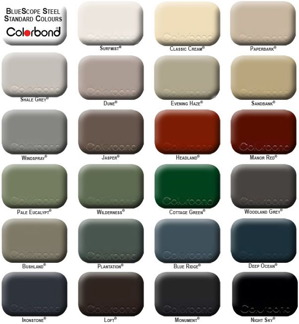 Strong mountain colors click here to contact us for more information about colorbond for Colorbond colour schemes exterior