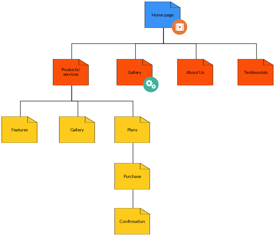 Examples Of Sitemaps For Websites: An Example Of A Company Web Sitemap