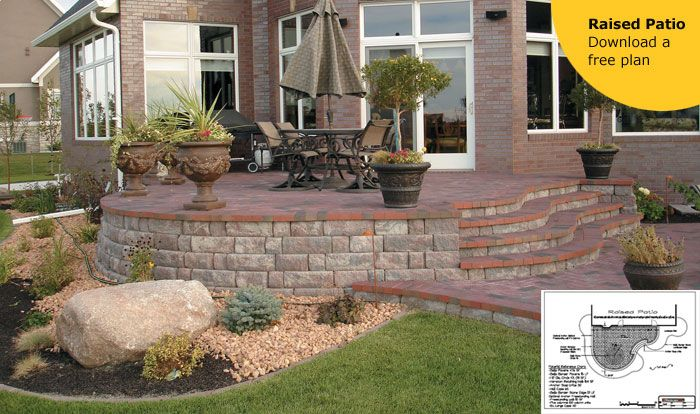 Landscaping Patio Ideas For Raised Patio