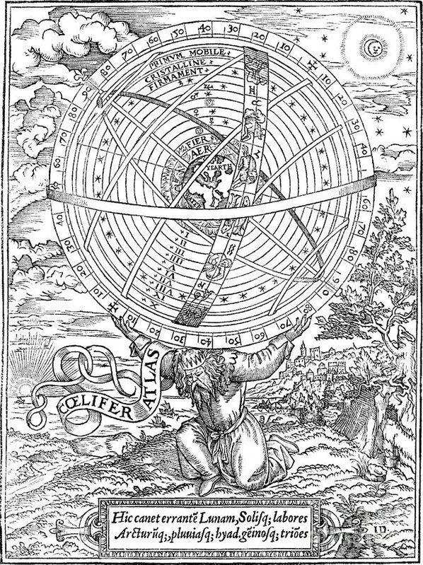 Ptolemaic System, Geocentric Model, 1531 Art Print