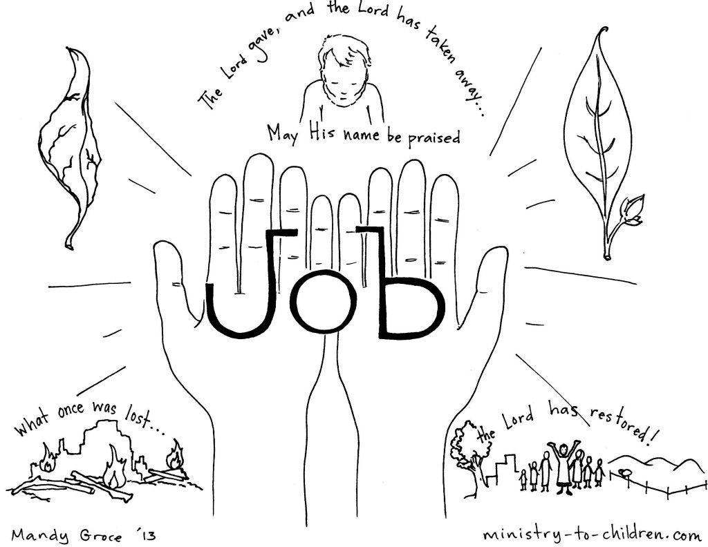 This Free Coloring Page About Job Will Help Children Review Or Learn The Story Of Job From The