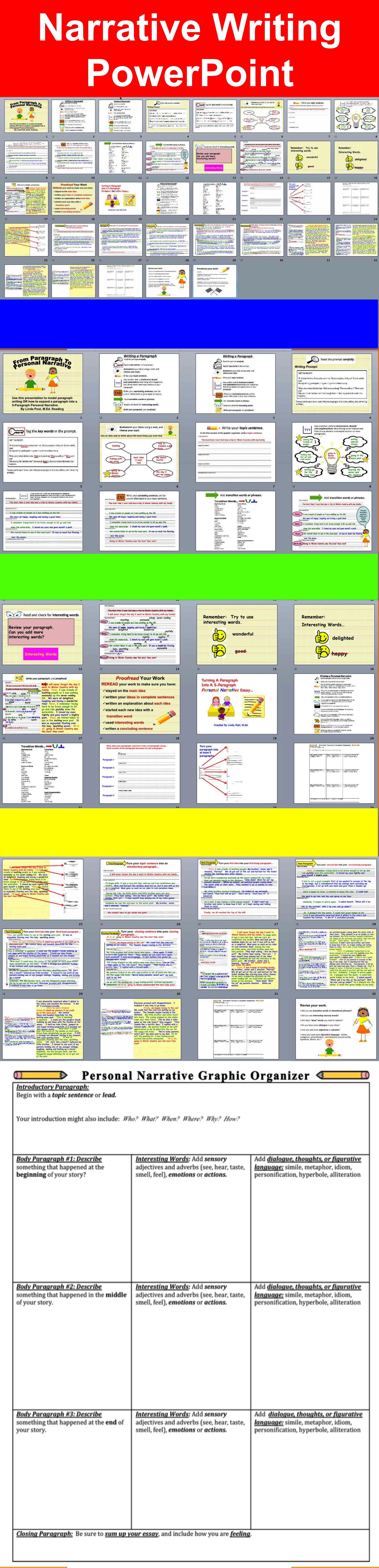 Dissertation methodology writing service gb