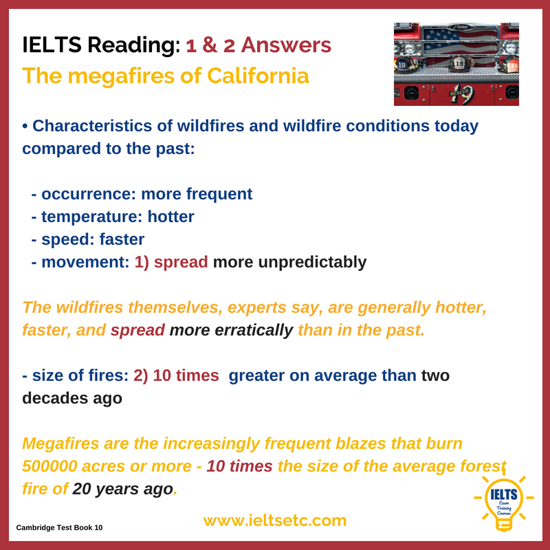 IELTS Reading - The megafires of California | Reading