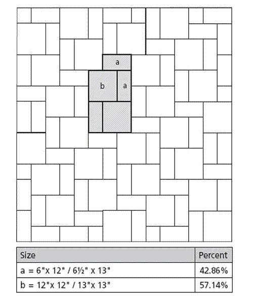tile layout patterns using 2 tile sizes in the plan by tiler in