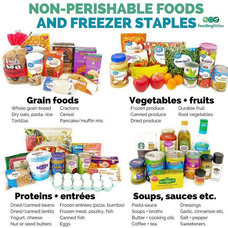 Food staples in 2020 non perishable foods food staples