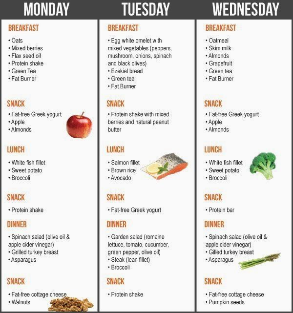 Quick weight loss tips for vegetarians #weightlosshelp    great ways to lose weight fast#weightwatchers #food #healthyliving