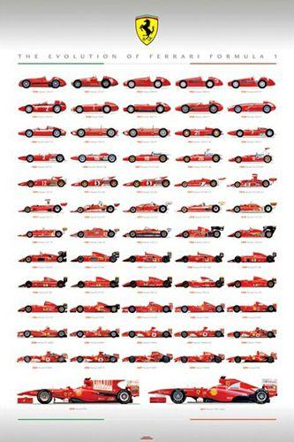 Pin De Sports Poster Warehouse Em Ferrari And Other Fast Cars Carros E Caminhões Coisas De Carro Fotos De Carros Esportivos