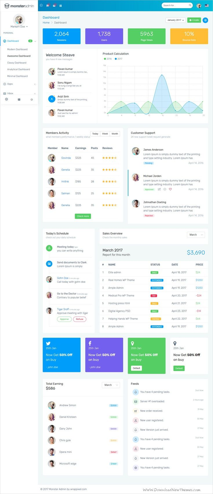 Monster is most complete bootstrap angular admin dashboard monster is most complete bootstrap angular admin dashboard template with 7 unique homepage layouts download now maxwellsz