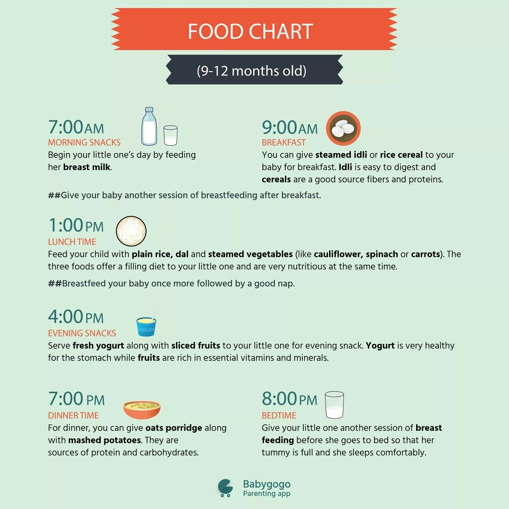 Pin By Yp Yeepie On Baby Foods Baby Food Schedule 9 Month