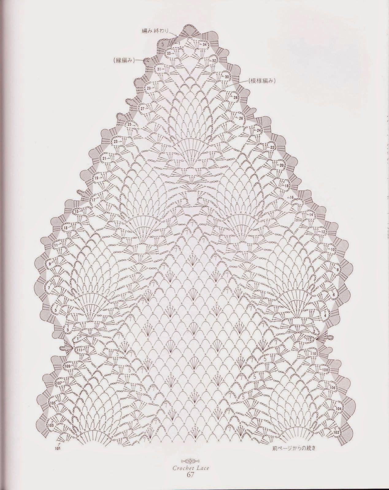 Patrones gratis de crochet patr n elegante camino de mesa - Camino de mesa elegante en crochet ...