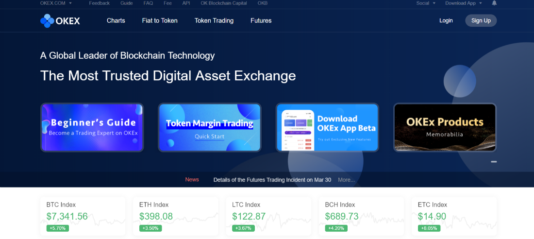 OKEx Review Best Cryptocurrency Exchanges · Cryptocurrency