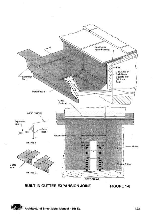Integrated Gutter Metal Roof Google