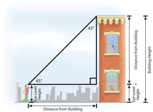 Measuring Building Height - constructing a clinometer and