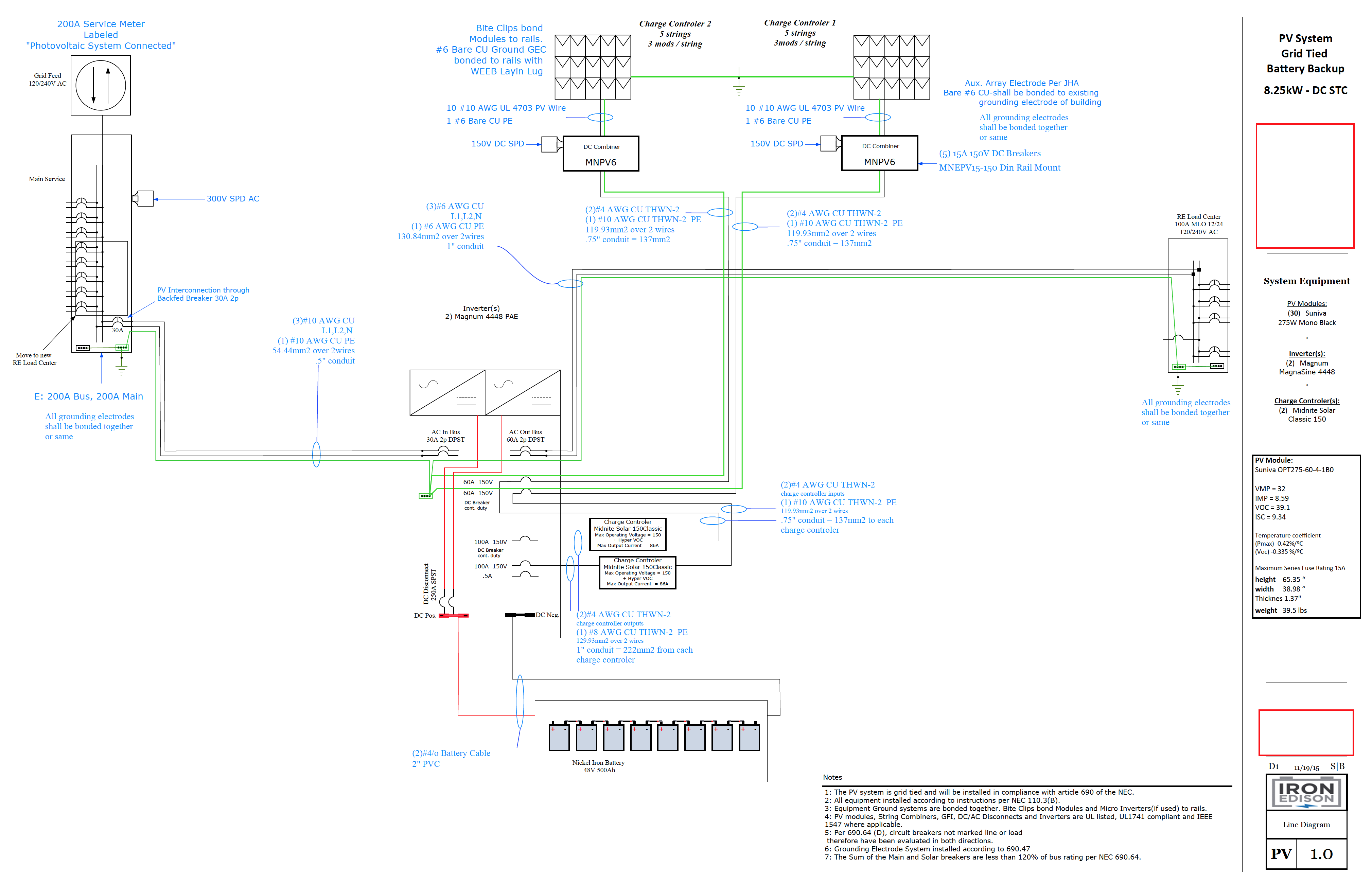 An Exle System Diagram From Iron Edison's Engineer This Is A. An Exle System Diagram From Iron Edison's Engineer This Is A Grid Zero. Wiring. Edison System Wiring Diagram At Scoala.co