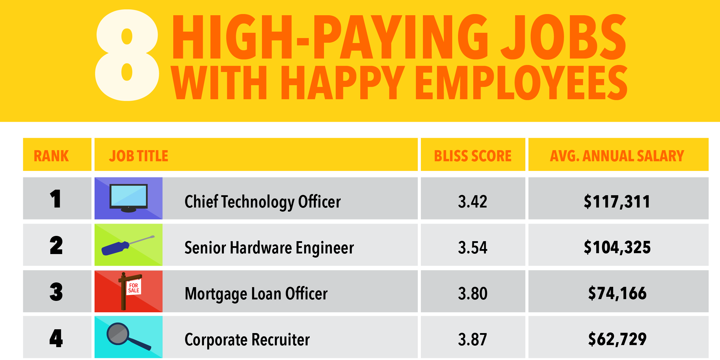 8 Jobs That Can Make You Happy And Rich Are You Happy Happy