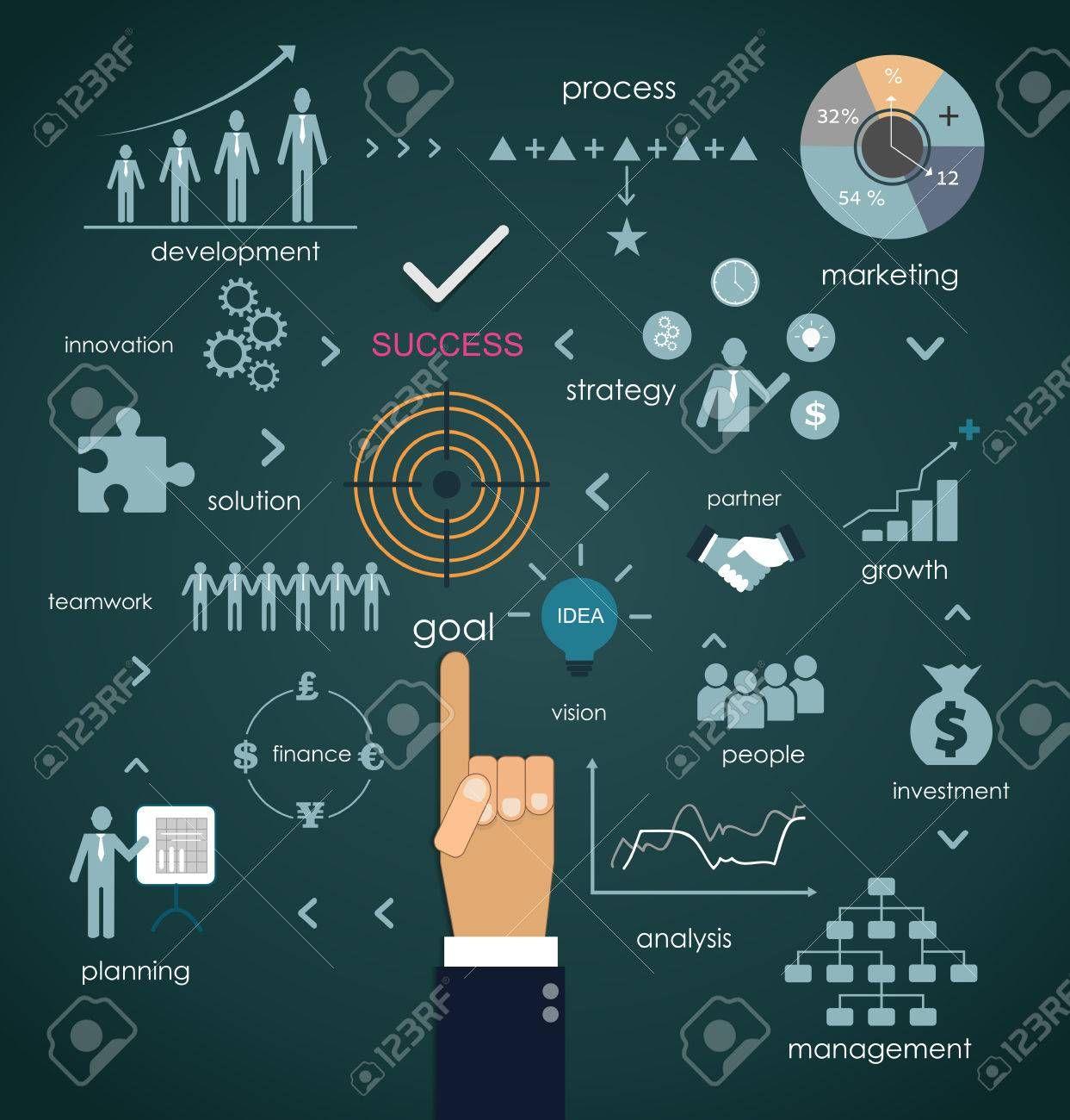 Image result for investment management business plan