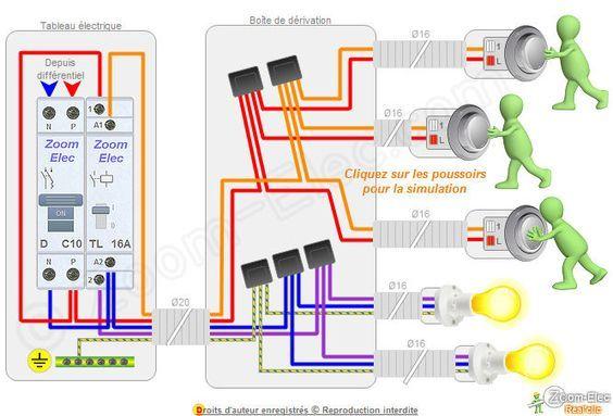 Afficher l\u0027image d\u0027origine schemi Pinterest - Schema Tableau Electrique Maison