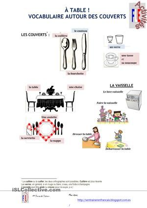 Vocabulaire et activit s autour de la table les couverts for Couvert table disposition