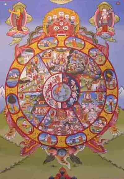 Wheel Of Life Wheel Of Life Pinterest Wheels Buddhist