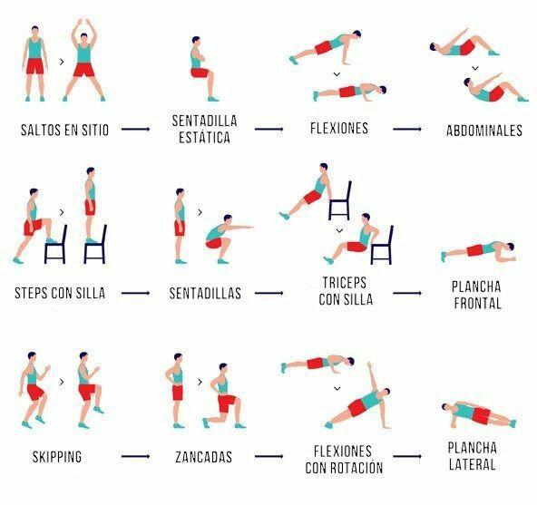 Ejercicios Para Tonificar El Cuerpo 1001 Consejos Scientific 7 Minute Workout Seven Minute Workout 7 Minute Workout