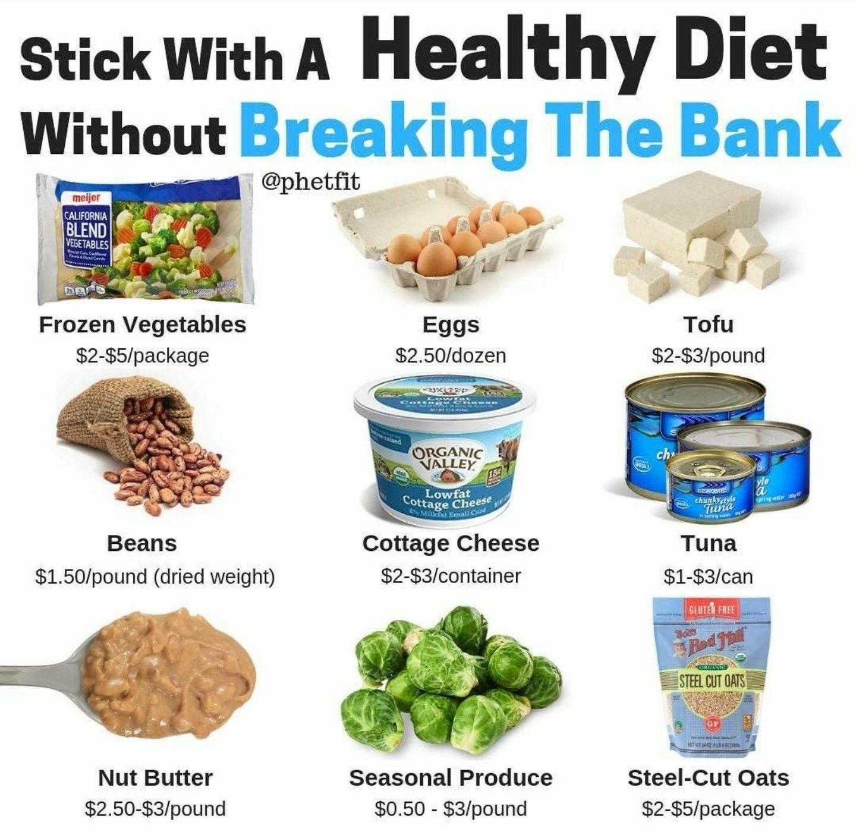 Pin by Lynn Moody on Healthy Eating Sugar cravings, Dog