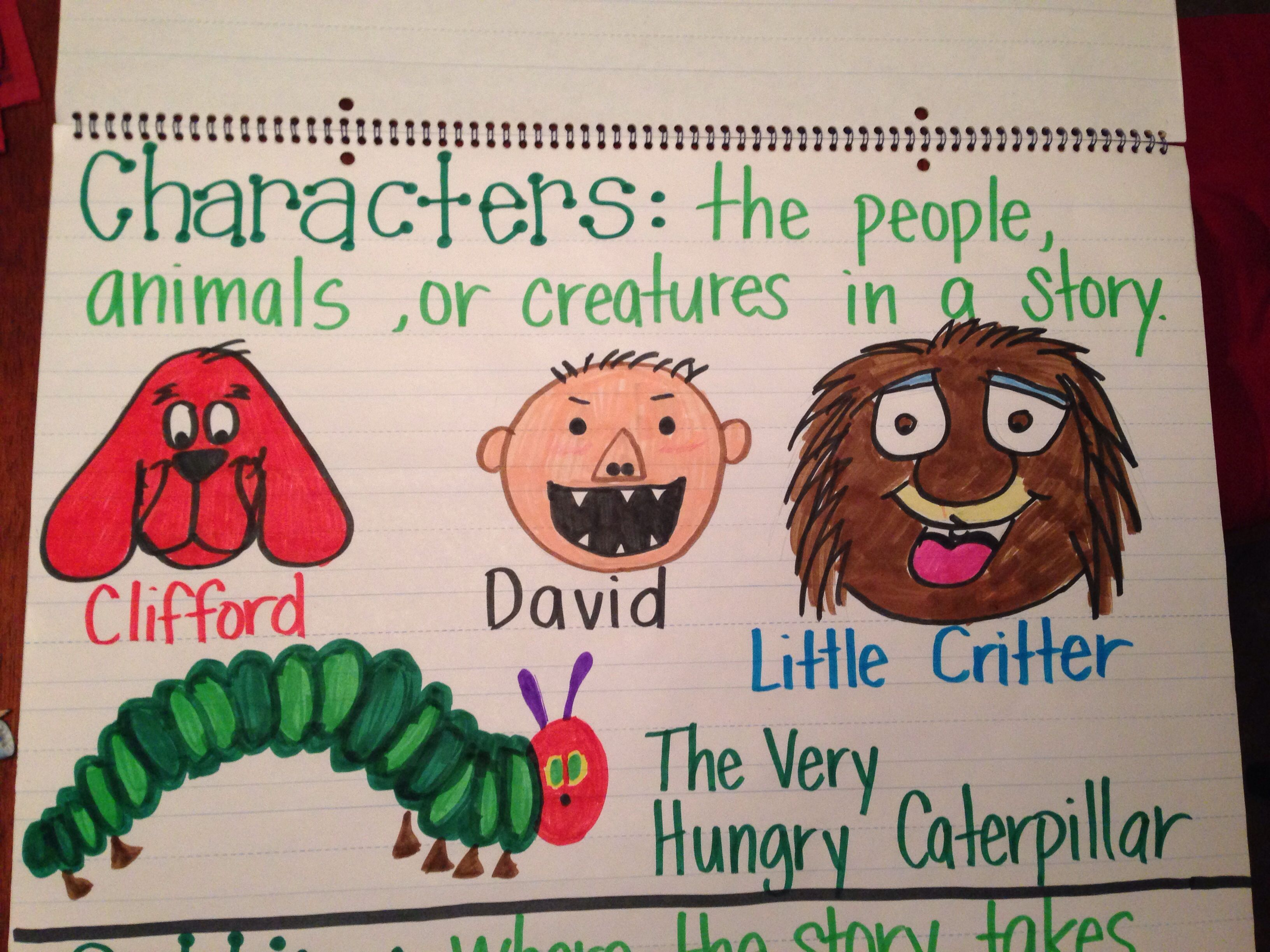 Character Anchor Chart