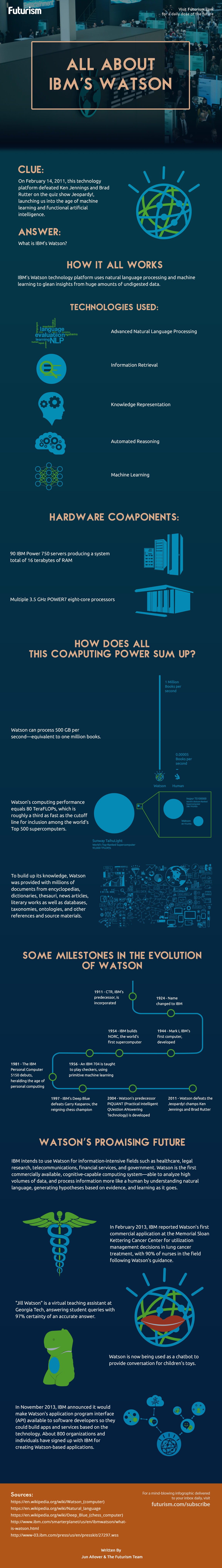 All About IBM's Watson [Infographic] http://goo.gl/UyIhdO