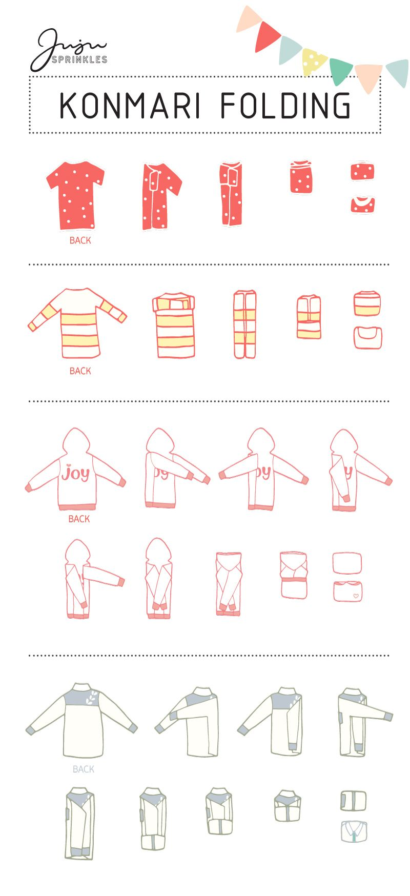 Everything You Ever Need To Know About KonMari Folding - Juju Sprinkles
