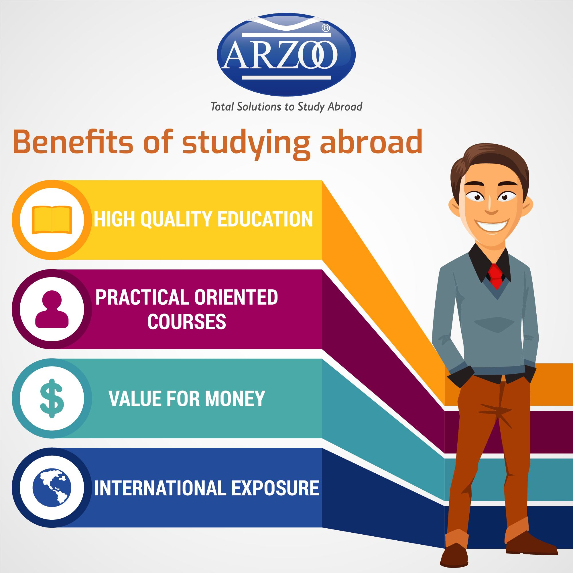 Benefits Of Studying Abroad High Quality Education Practical Oriented Courses Value For Money International Exposu Zoo Education Education Study Abroad