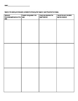 Supreme Court Decisions Graphic Organizer With Images Court
