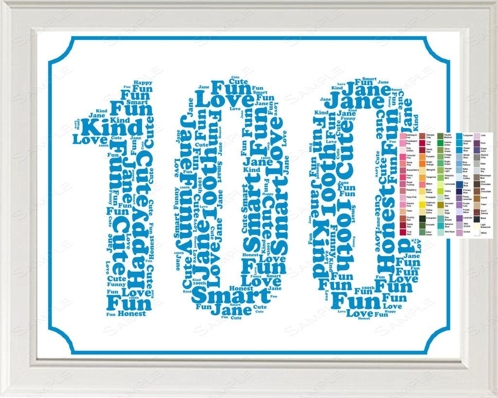 100th Birthday Word Art Print
