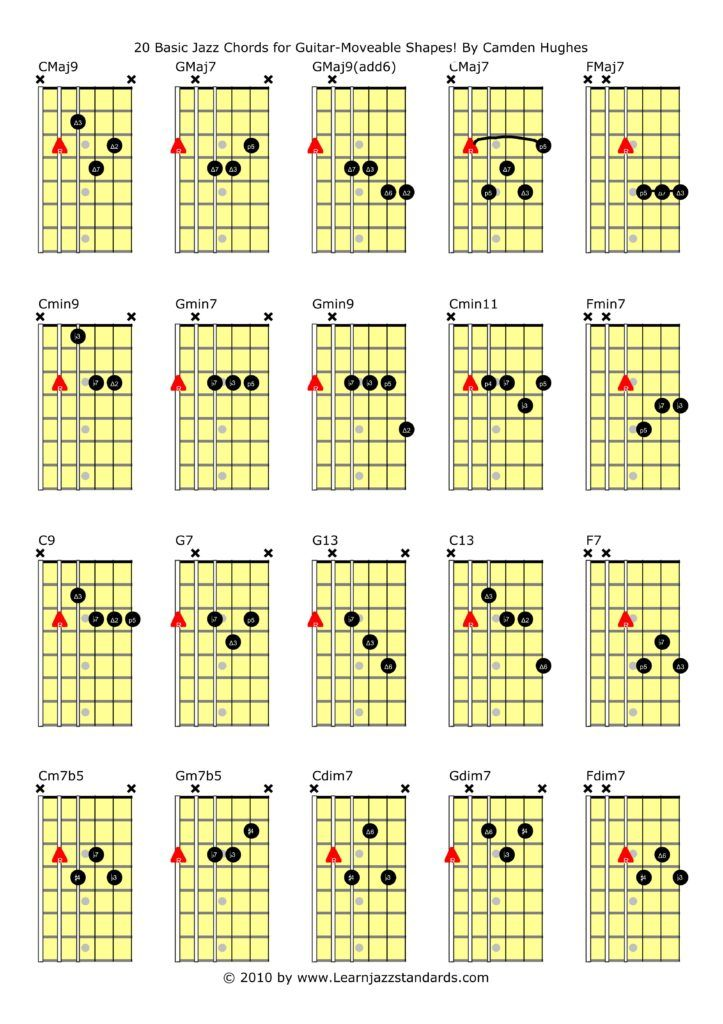 how to start getting into jazz guitar 10 tips guitar lessons supreme jazz guitar chords. Black Bedroom Furniture Sets. Home Design Ideas