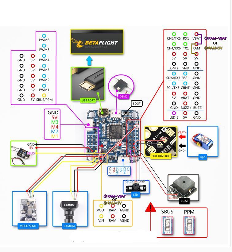 11.59€ |Betaflight Placa de control de vuelo Omnibus F4 V3 F4 V3S,  barómetro incorporado, ranura OSD TF para cuadricóptero FPV|Partes y  accesorios| - AliExpre… | Barómetro, Juguetes de control remoto,  Cuadricoptero