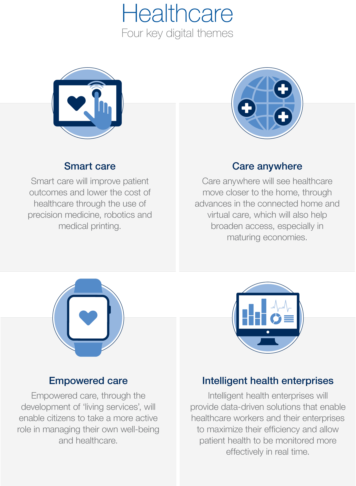 Pin By Benjamin Sefoka On The Digitization Of Health Care Virtual Care Health Care Healthcare System