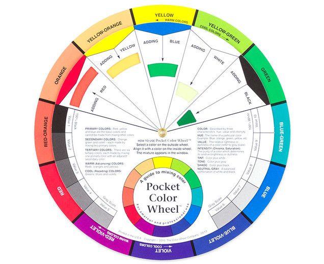 Farben Drehrad Farbenmix Farben Und Farbkreis