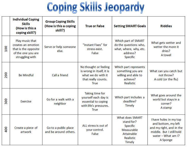 picture relating to Free Printable Coping Skills Worksheets for Adults identified as Coping Abilities Jeopardy match in opposition to rectherapyideas.b